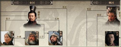 《大秦帝国》人物关系表