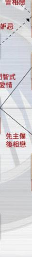 《岁月风云》,TVB大戏,岁月风云,