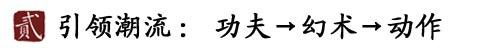 袁和平,搜狐娱乐大人物,功夫片,宗师